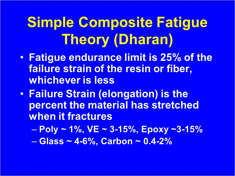 Simple Composite Fatigue Theory (Dharan) Fatigue endurance limit is 25% of the failure strain of the resin or fiber, whichever is less Failure Strain (elongation) is the percent the material has stretched when it fractures –Poly ~ 1%, VE ~ 3-15%, Epoxy ~3-15% –Glass ~ 4-6%, Carbon ~ 0.4-2%