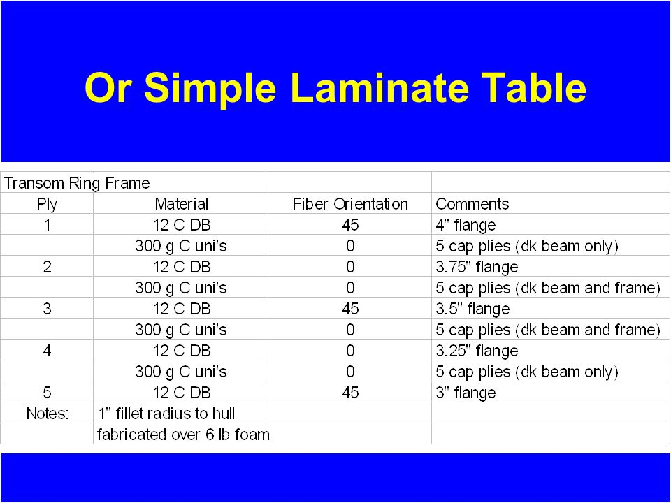 Or Simple Laminate Table
