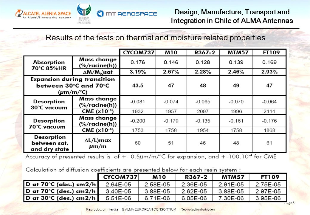 Reproduction interdite © ALMA EUROPEAN CONSORTIUM Reproduction forbidden Design, Manufacture, Transport and Integration in Chile of ALMA Antennas Page 5 Results of the tests on thermal and moisture related properties