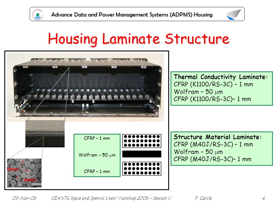 Advance Data and Power Management Systems (ADPMS) Housing Housing Laminate Structure Thermal Conductivity Laminate: CFRP (K1100/RS-3C) – 1 mm Wolfram – 50 m CFRP (K1100/RS-3C)– 1 mm Structure Material Laminate: CFRP (M40J/RS-3C) – 1 mm Wolfram – 50 m CFRP (M40J/RS-3C)– 1 mm CFRP – 1 mm Wolfram – 50 m CFRP – 1 mm 05-Nov-06 GEANT4 Space and Spenvis Users Worshop 2006 – Session II F.
