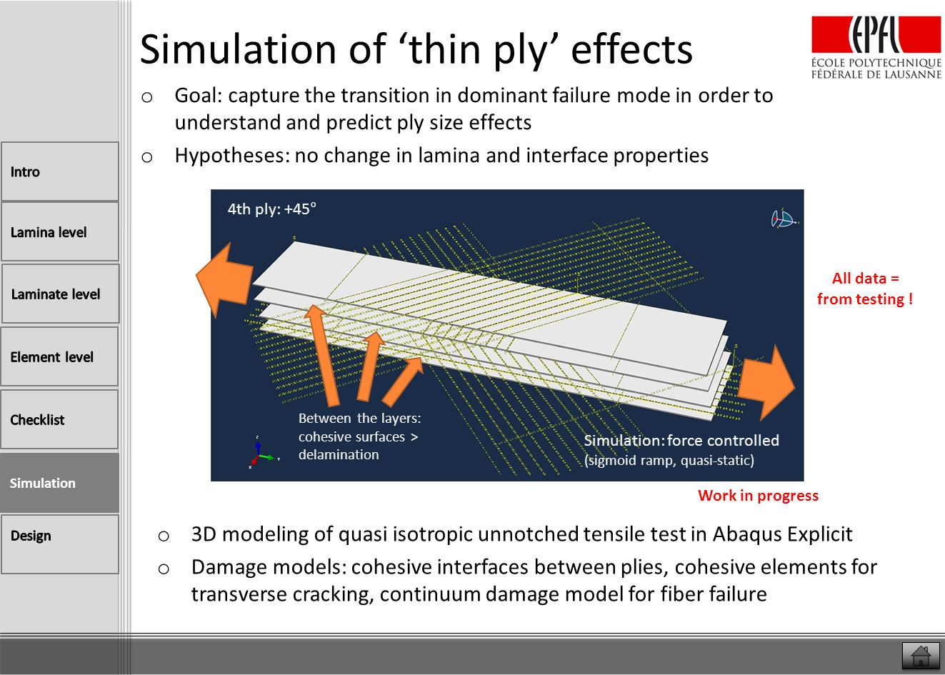 Simulation of thin ply effects o Goal: capture the transition in dominant failure mode in order to understand and predict ply size effects o Hypothese