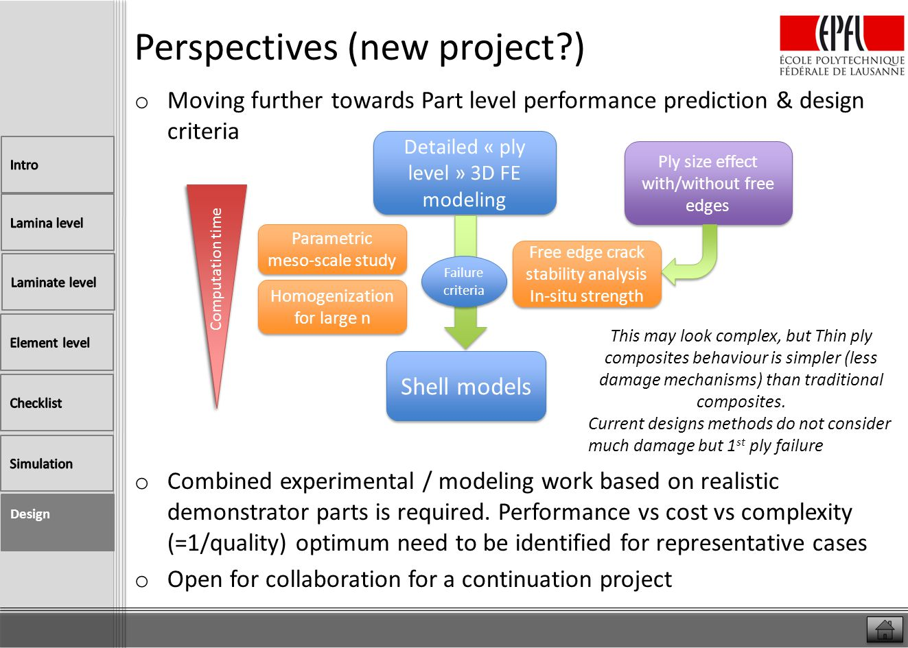 Perspectives (new project?) o Moving further towards Part level performance prediction & design criteria Design o Combined experimental / modeling wor