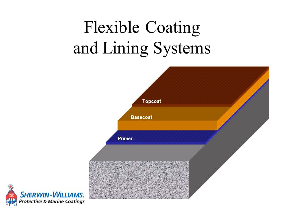 Flexible Coating and Lining Systems