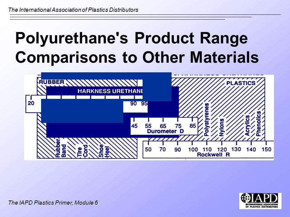 The International Association of Plastics Distributors The IAPD Plastics Primer, Module 6 Polyurethane's Product Range Comparisons to Other Materials