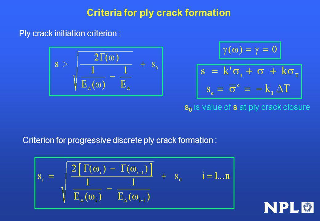 Ply crack initiation criterion : Criterion for progressive discrete ply crack formation : Criteria for ply crack formation s 0 is value of s at ply crack closure
