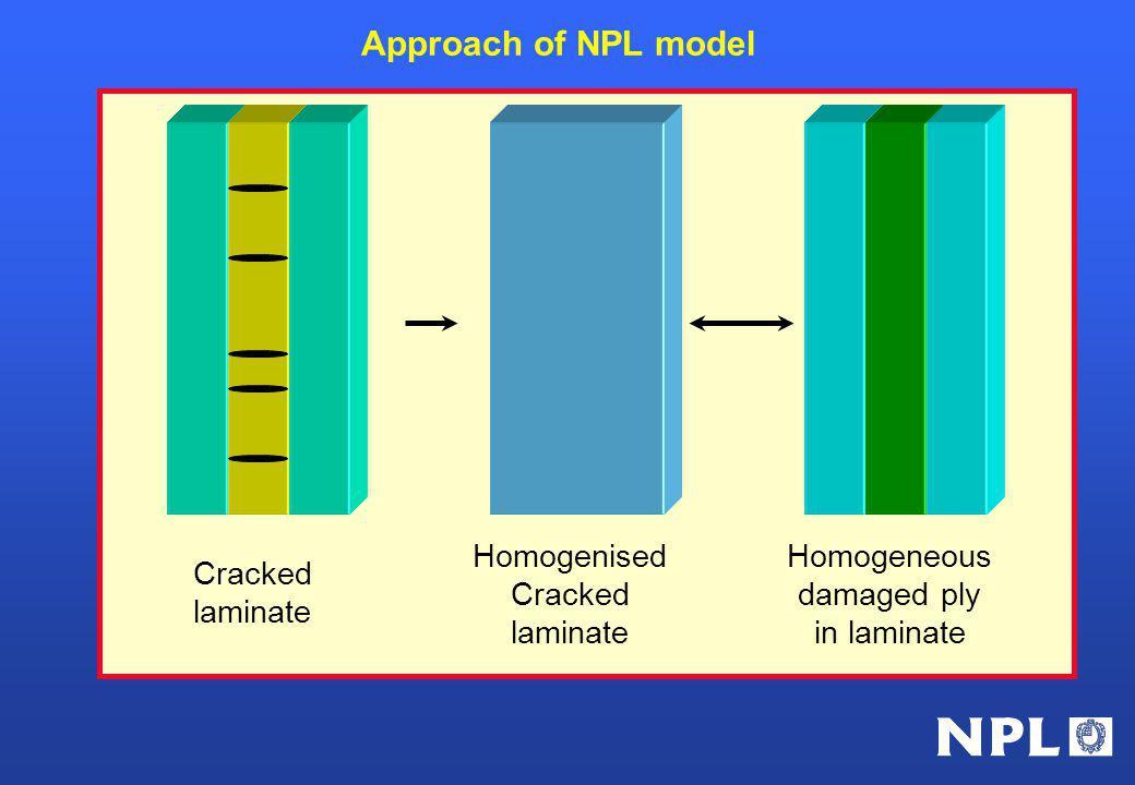 Cracked laminate Homogenised Cracked laminate Homogeneous damaged ply in laminate Approach of NPL model