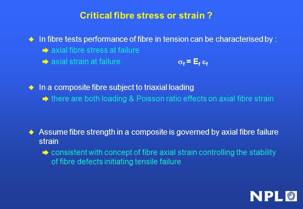 Critical fibre stress or strain .