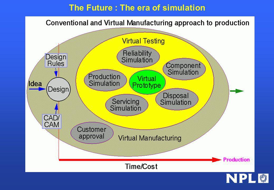 The Future : The era of simulation