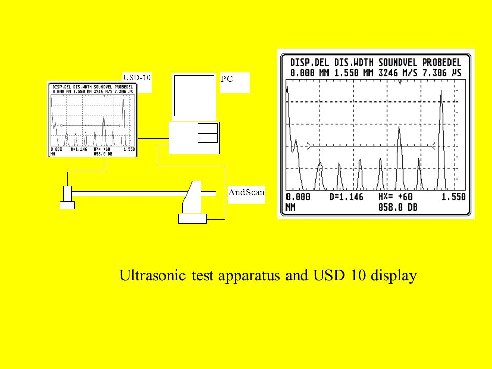 USD-10 PC AndScan Ultrasonic test apparatus and USD 10 display