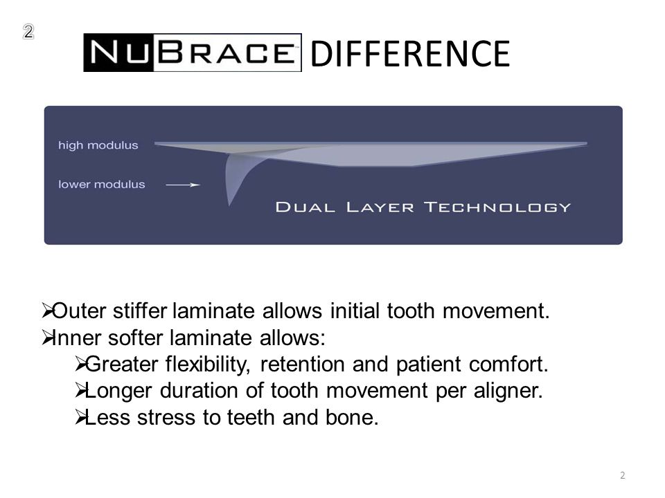 1270 Laminated Orthodontic Removable aligner for Molar Uprighting T.