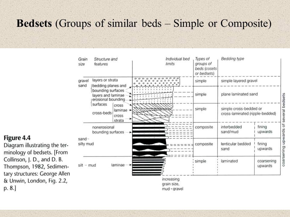 Graded bedding: sedimentation units characterized by distinct gradations in grain size.