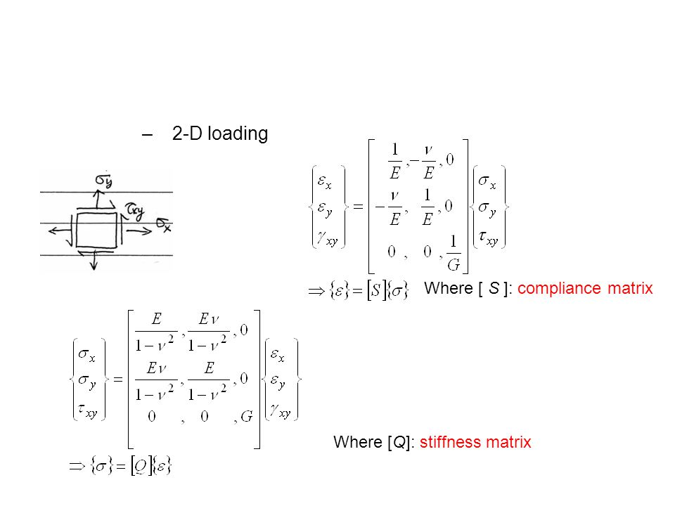 Isotropic Materials Note: 1.Only two independent material constants in the constitutive equation.