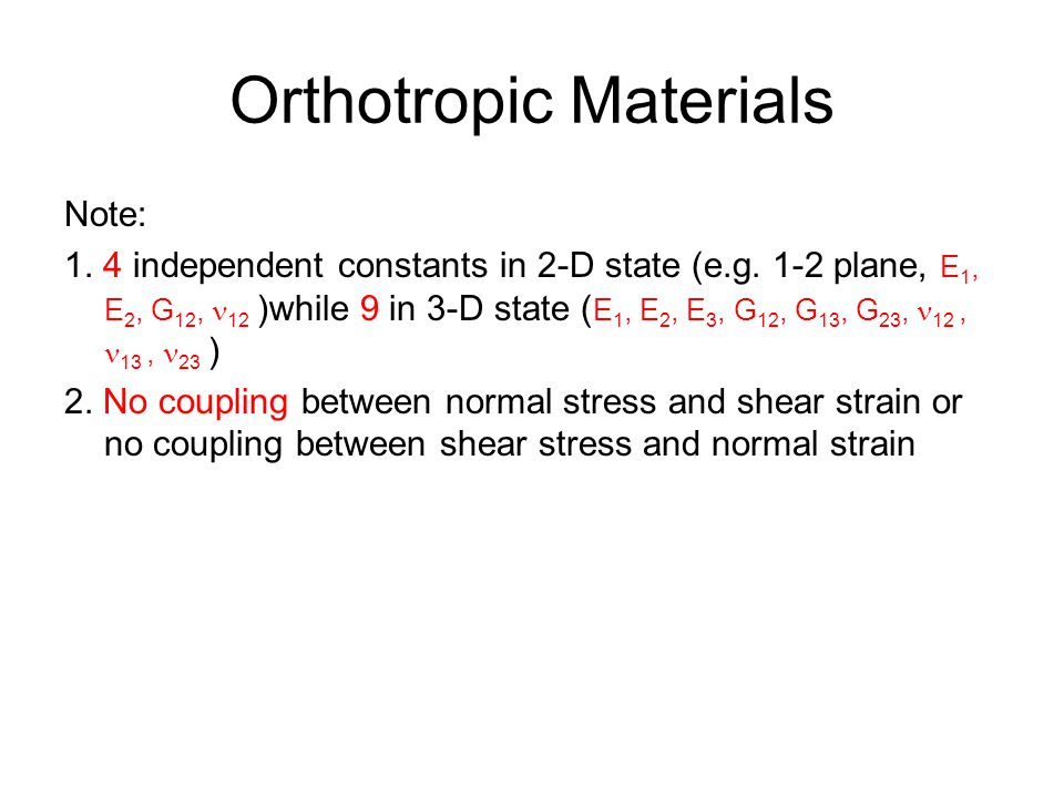 Question Ex.Find the deformed shape of the following composite: Possible answers?