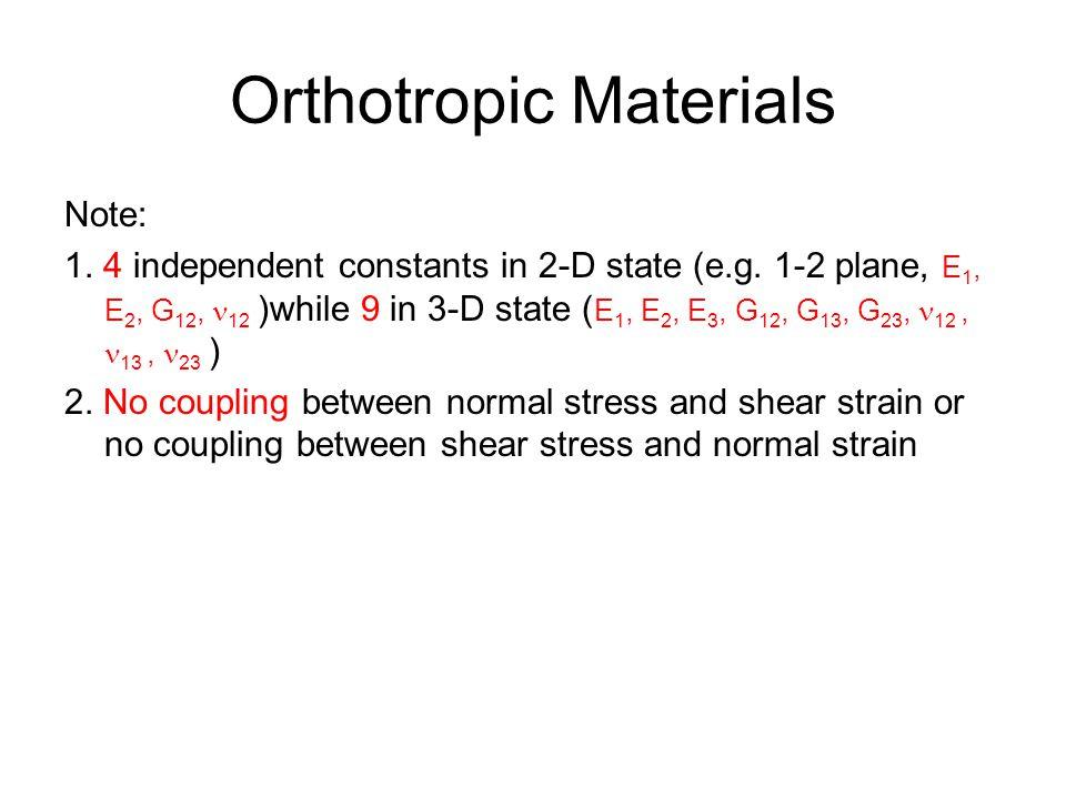 Laminates of Special Configurations Symmetric laminates Unidirectional (UD) laminates –specially orthotropic –off-axis Cross-ply laminates Angle-ply laminates Quasi-isotropic laminates