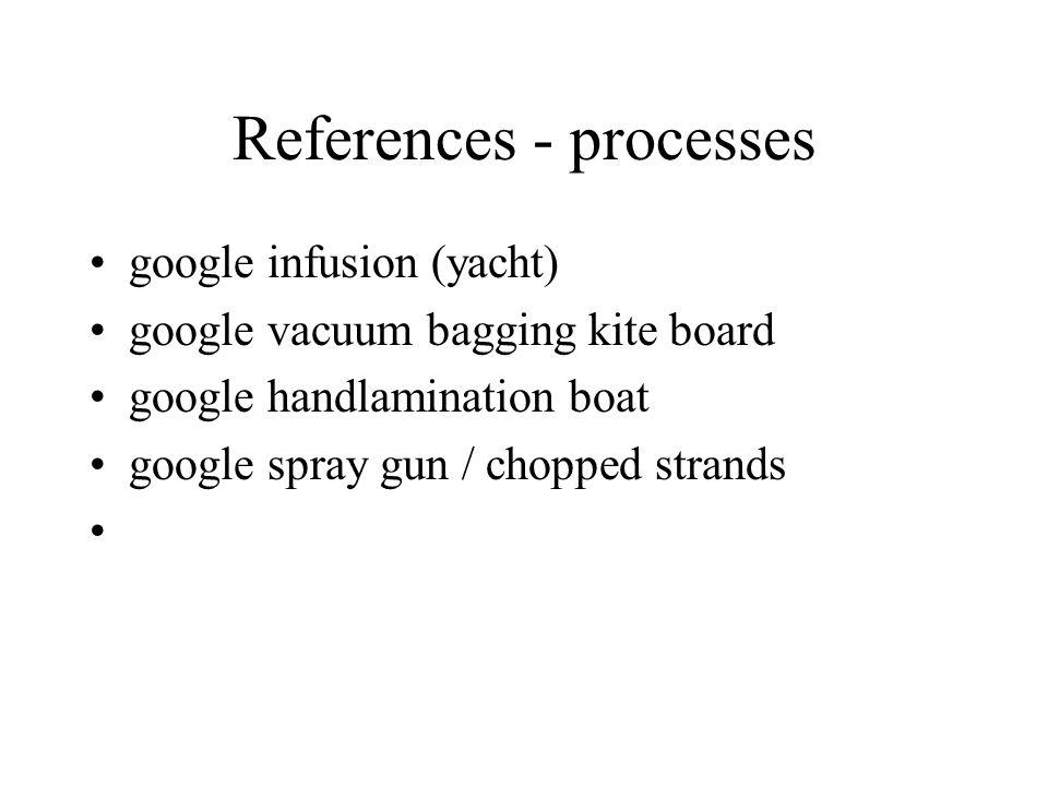 References - processes google infusion (yacht) google vacuum bagging kite board google handlamination boat google spray gun / chopped strands