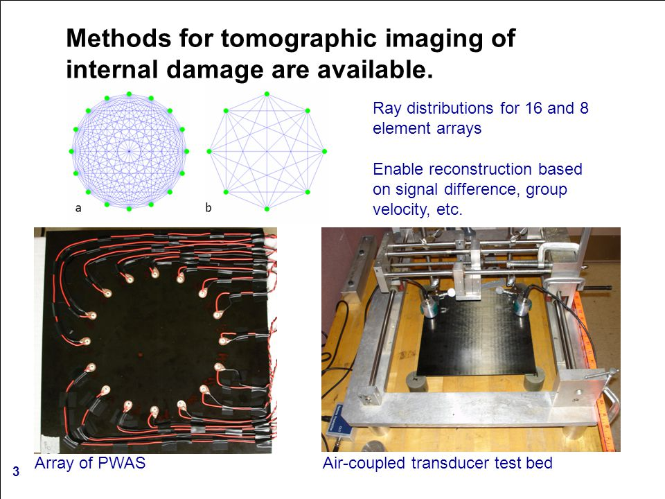 3 Ray distributions for 16 and 8 element arrays Methods for tomographic imaging of internal damage are available. Enable reconstruction based on signa