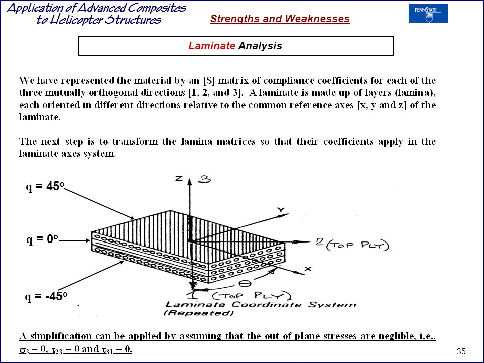 Application of Advanced Composites to Helicopter Structures Strengths and Weaknesses Laminate Analysis q = 45 o q = 0 o q = -45 o 35