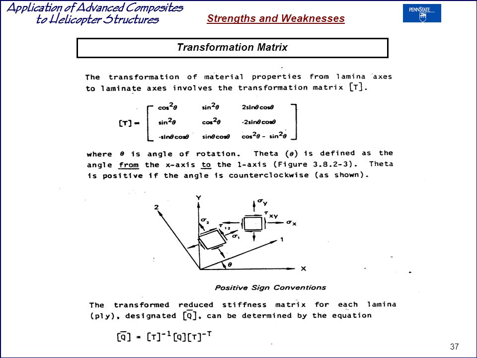 Application of Advanced Composites to Helicopter Structures Strengths and Weaknesses Transformation Matrix 37