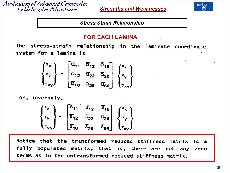 Application of Advanced Composites to Helicopter Structures Strengths and Weaknesses Stress Strain Relationship FOR EACH LAMINA 38