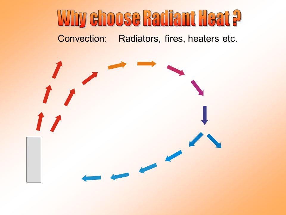 Convection: Radiators, fires, heaters etc.