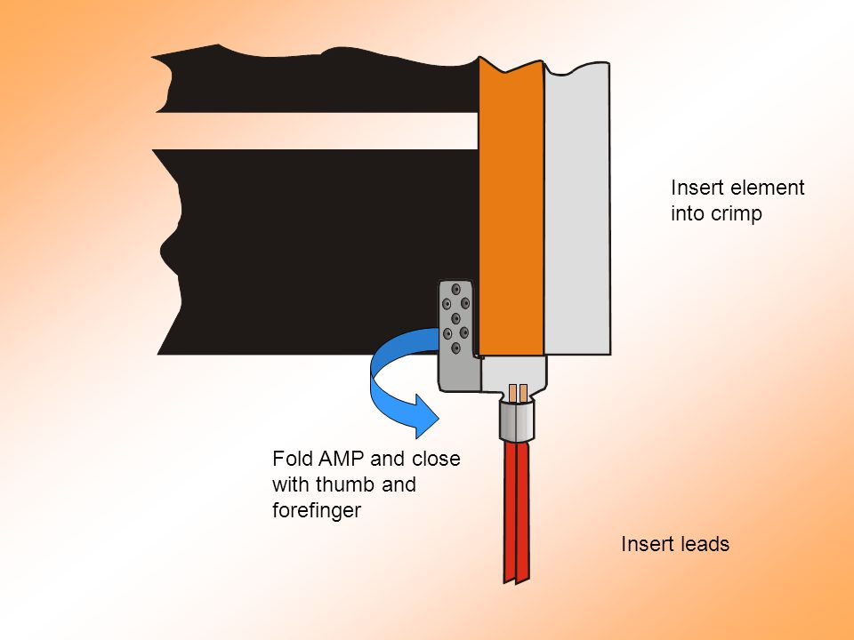 Fold AMP and close with thumb and forefinger Insert leads Insert element into crimp