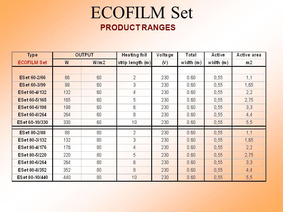 ECOFILM Set PRODUCT RANGES