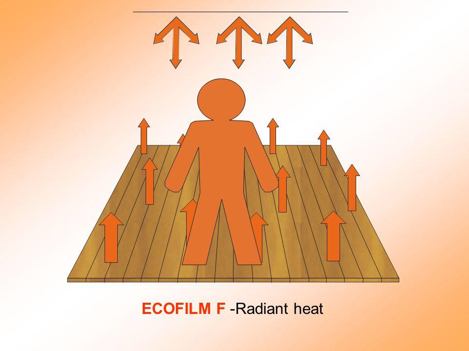 ECOFILM F -Radiant heat