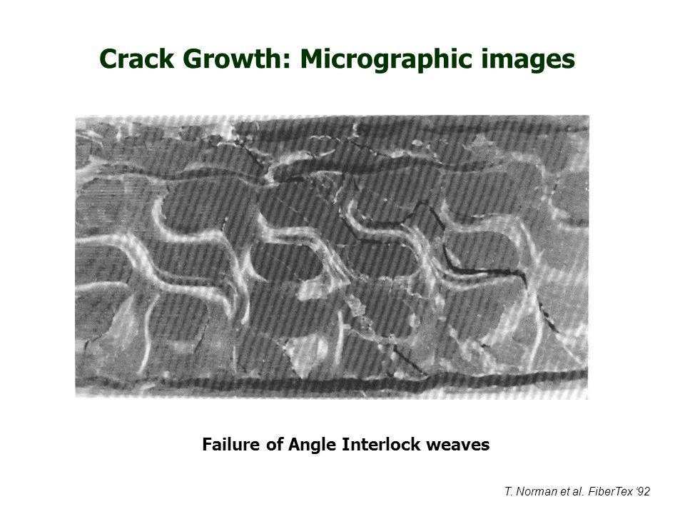 Crack Growth: Micrographic images Failure of Angle Interlock weaves T. Norman et al. FiberTex 92