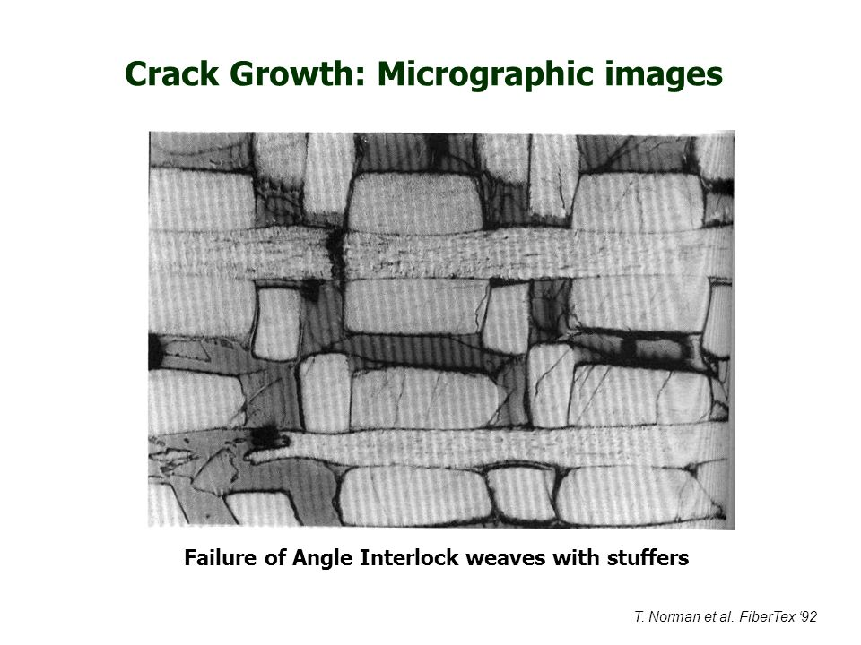 Crack Growth: Micrographic images Failure of Angle Interlock weaves with stuffers T.
