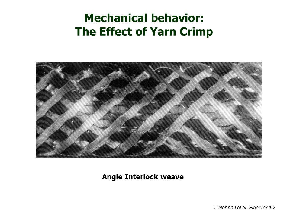 T. Norman et al. FiberTex 92 Mechanical behavior: The Effect of Yarn Crimp Angle Interlock weave
