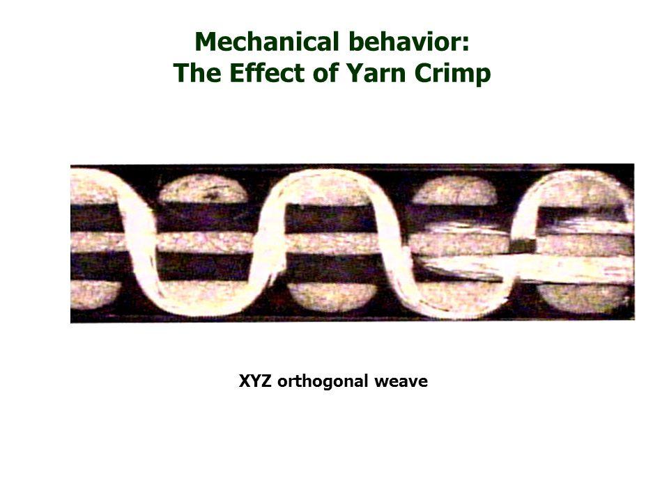 Mechanical behavior: The Effect of Yarn Crimp XYZ orthogonal weave