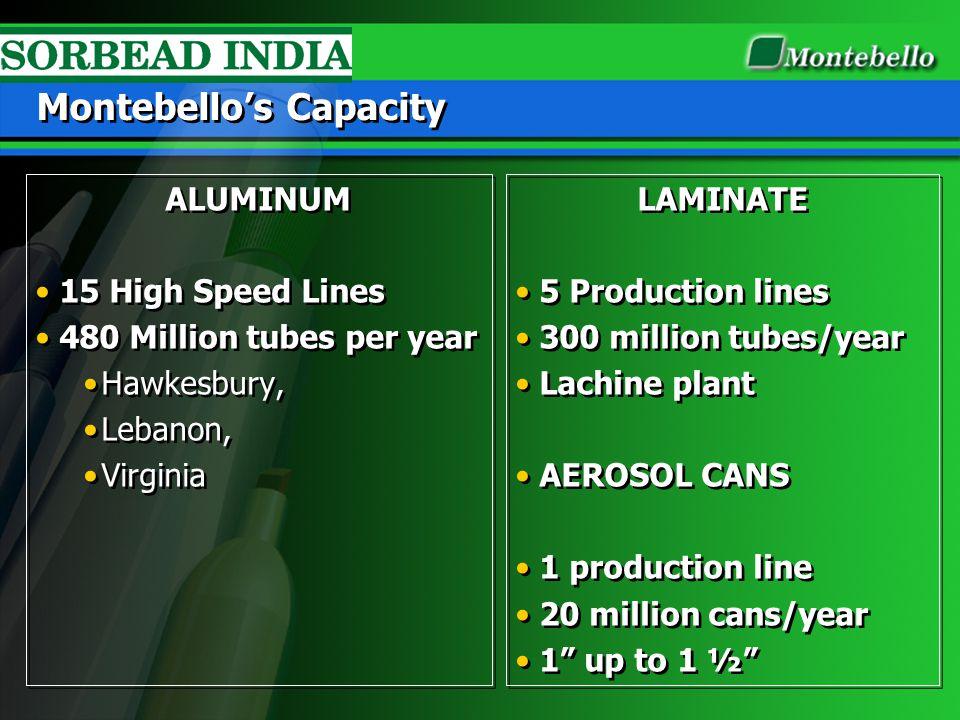 PRODUCTS ALUMINUM TUBES LAMINATE TUBES AEROSOL CANS MARKER BODY ALUMINUM TUBES LAMINATE TUBES AEROSOL CANS MARKER BODY