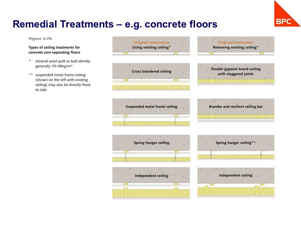 BPC Remedial Treatments – e.g. concrete floors