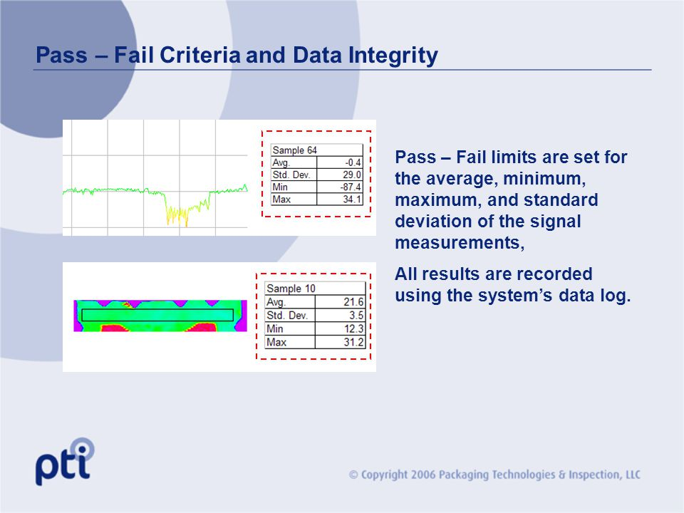 Pass – Fail Criteria and Data Integrity Pass – Fail limits are set for the average, minimum, maximum, and standard deviation of the signal measurement