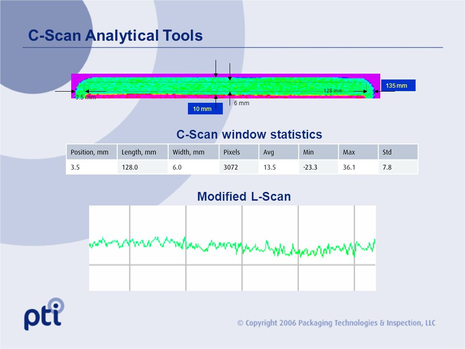 C-Scan Analytical Tools 10 mm 135 mm 128 mm 6 mm 3.5 mm C-Scan window statistics Modified L-Scan