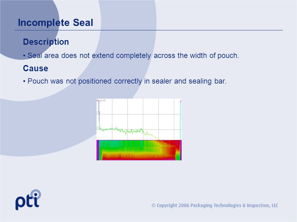 Incomplete Seal Description Seal area does not extend completely across the width of pouch. Cause Pouch was not positioned correctly in sealer and sea