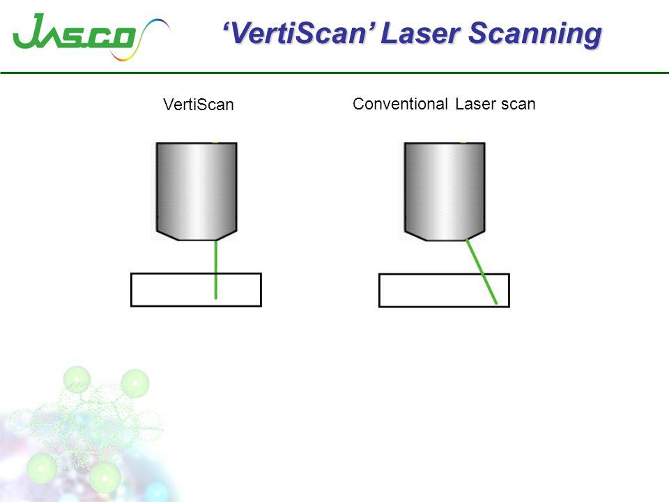 VertiScan Conventional Laser scan VertiScan Laser Scanning