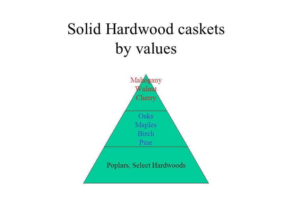 Solid Hardwood caskets by values Mahogany Walnut Cherry Oaks Maples Birch Pine Poplars, Select Hardwoods