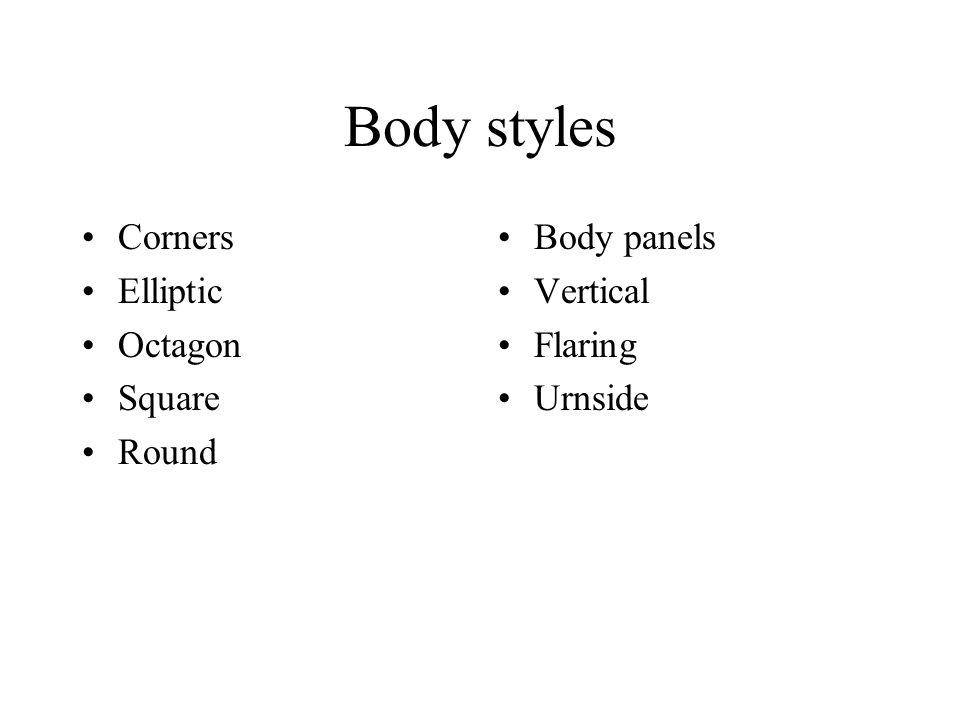 Body styles Corners Elliptic Octagon Square Round Body panels Vertical Flaring Urnside