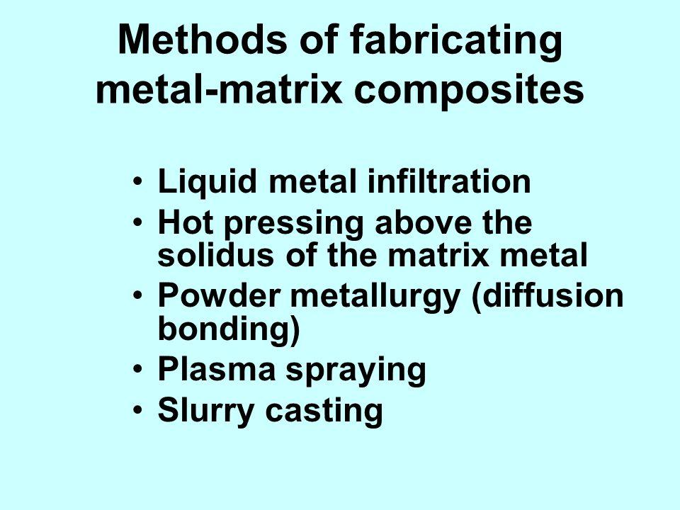 Methods of fabricating metal-matrix composites Liquid metal infiltration Hot pressing above the solidus of the matrix metal Powder metallurgy (diffusi