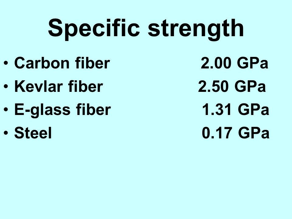 Specific strength Carbon fiber 2.00 GPa Kevlar fiber 2.50 GPa E-glass fiber 1.31 GPa Steel 0.17 GPa