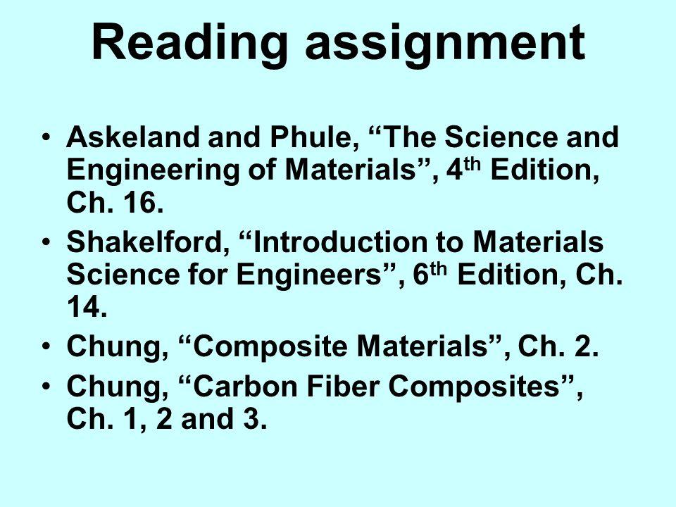 Disadvantage of coatings on C/C Degrade room temperature mechanical properties of C/C