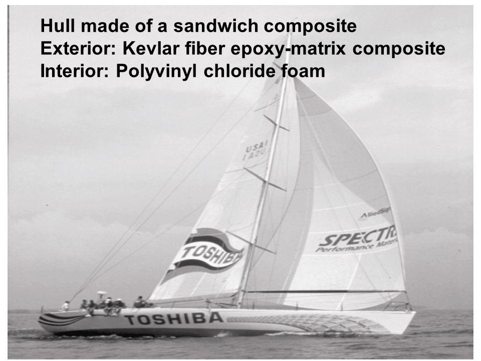 Hull made of a sandwich composite Exterior: Kevlar fiber epoxy-matrix composite Interior: Polyvinyl chloride foam