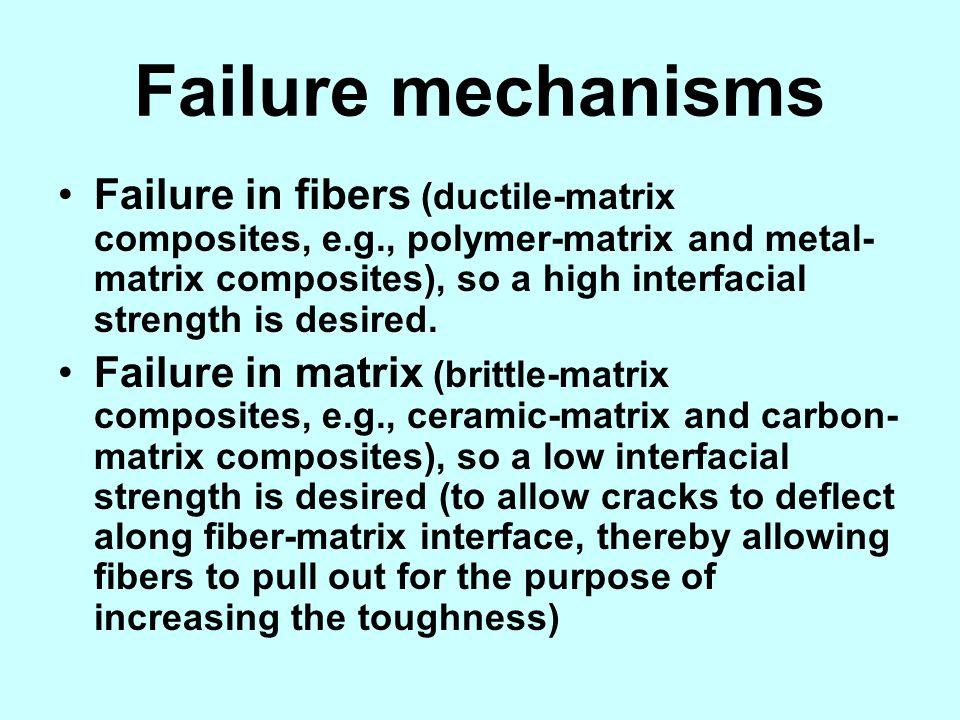 Failure mechanisms Failure in fibers (ductile-matrix composites, e.g., polymer-matrix and metal- matrix composites), so a high interfacial strength is