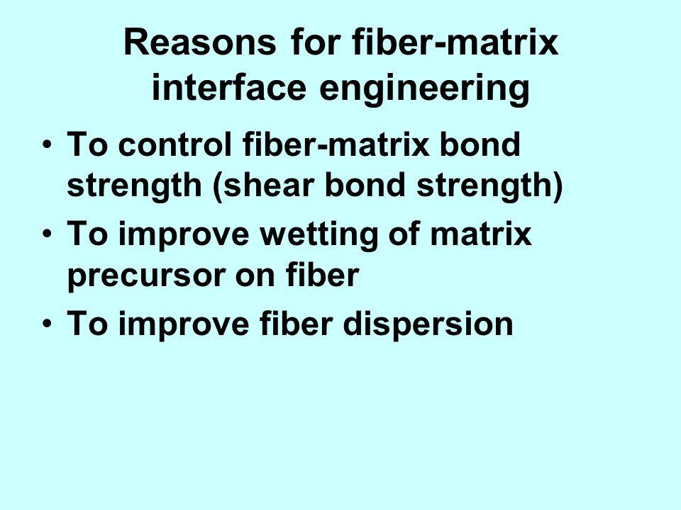 Reasons for fiber-matrix interface engineering To control fiber-matrix bond strength (shear bond strength) To improve wetting of matrix precursor on f
