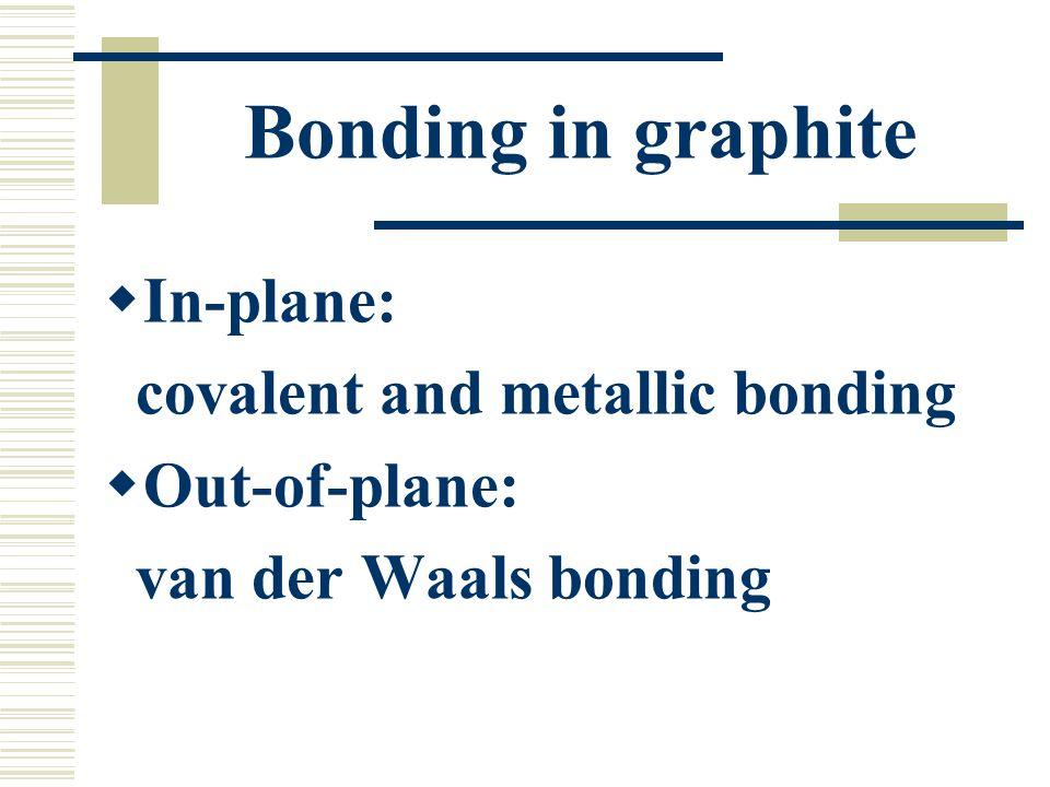 Bonding in graphite In-plane: covalent and metallic bonding Out-of-plane: van der Waals bonding