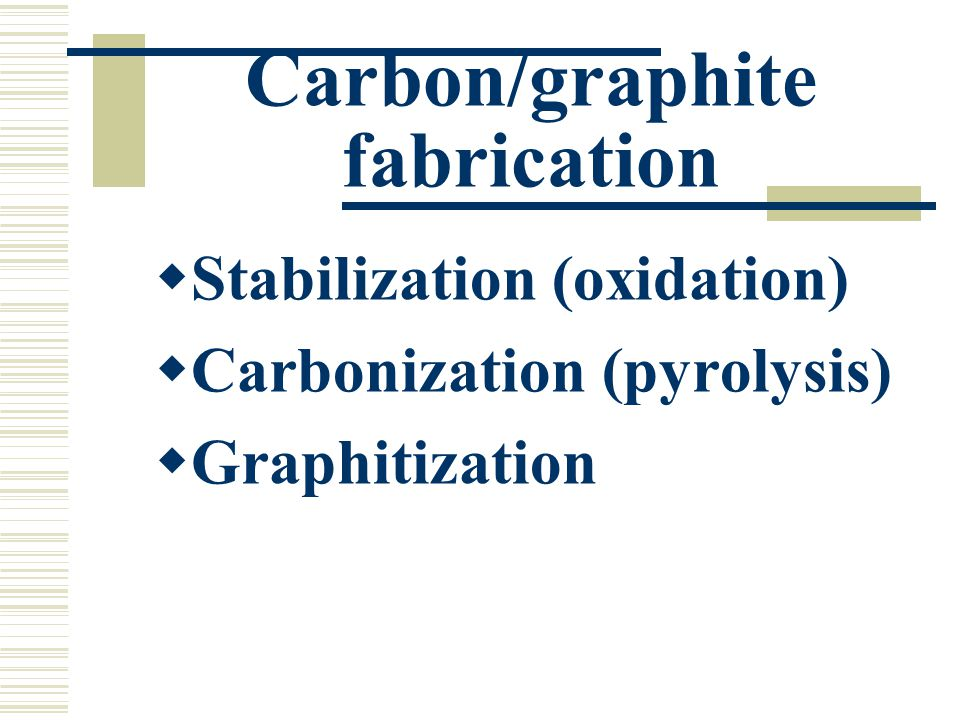Carbon/graphite fabrication Stabilization (oxidation) Carbonization (pyrolysis) Graphitization
