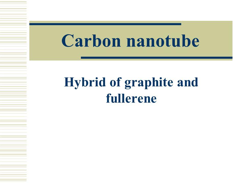 Carbon nanotube Hybrid of graphite and fullerene