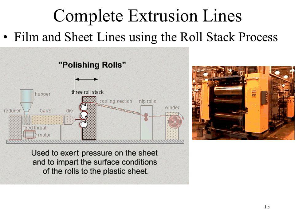 15 Complete Extrusion Lines Film and Sheet Lines using the Roll Stack Process