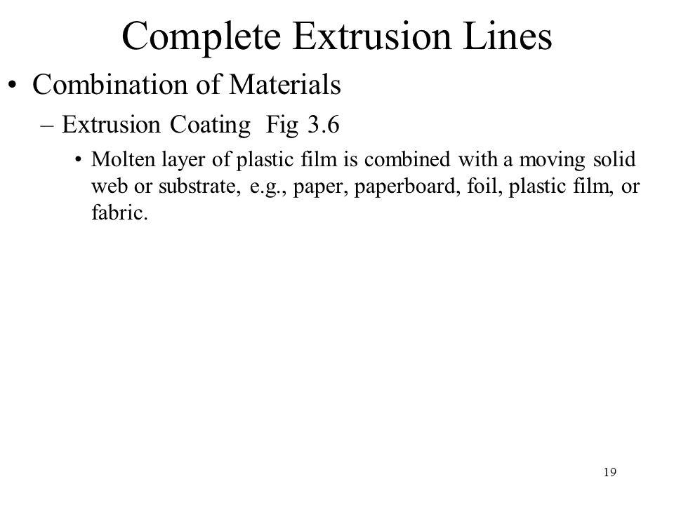 19 Complete Extrusion Lines Combination of Materials –Extrusion Coating Fig 3.6 Molten layer of plastic film is combined with a moving solid web or su